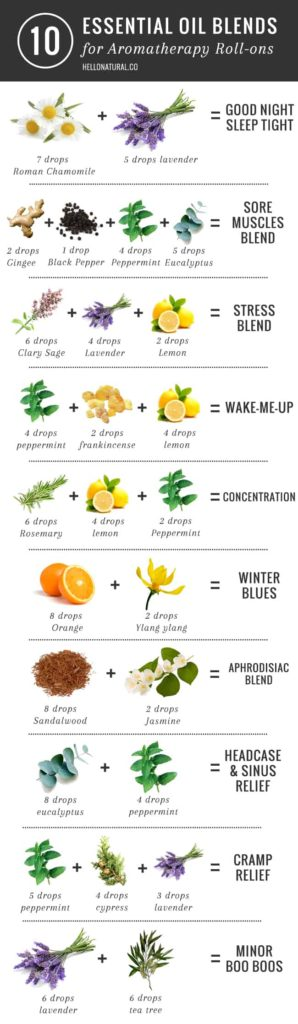 Essential Oils Hacks 10